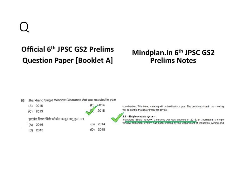 86% Questions matched (GS2)