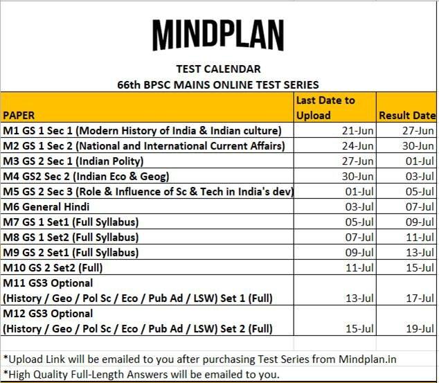 Image #1 from mindplan
